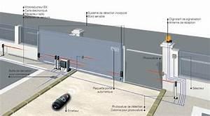 Moteur Portail Electrique : installer un portail coulissant devis portail coulissant ~ Premium-room.com Idées de Décoration
