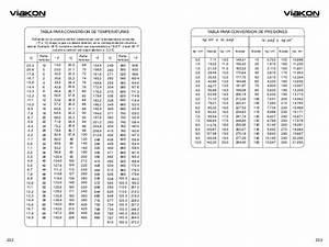 Conversion Kw En Cv Fiscaux : manual electricista viakon capitulo 13 ~ Gottalentnigeria.com Avis de Voitures