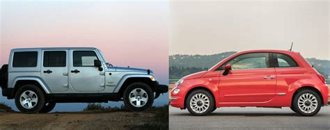 Jeep And Fiat by Jeep Recalls Wrangler To Fix Airbag Clockspring Fiat