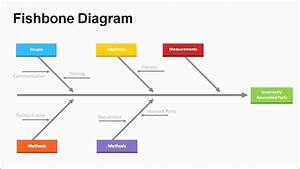 36 Clever Fishbone Diagram Generator Excel Ideas   S