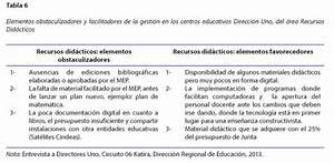 Gestión de los Centros Educativos de Educación Primaria, Tipo Dirección Uno, Circuito 06 Katira