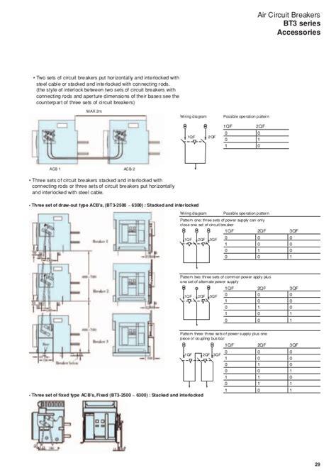 air circuit breakers bt3 series fuji electric