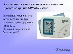 Давление 150 на 80 гипертония