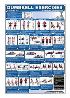 dynamic stretches dynamic stretching chart sports supports mobility healthcare