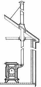 Chimney Measurement Diagrams