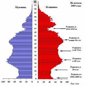 Сколько можно прожить с гипертонией 2 степени