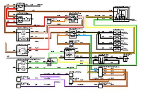 land rover defender charging and starting circuit diagram 2002 circuit wiring diagrams