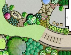 Gartenhaus Planen Software Kostenlos : online gartenplaner f r eine individuelle gestaltung des ~ A.2002-acura-tl-radio.info Haus und Dekorationen