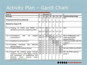 9 project supporting plans short course With project activity plan template
