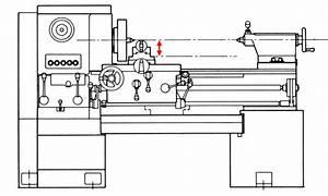 Labeled Diagram Of Lathe Machine
