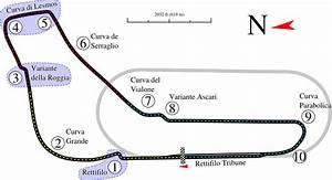 Circuit De Monza : ferrari driving experience in monza puresport pure adrenaline dubai blog ~ Maxctalentgroup.com Avis de Voitures