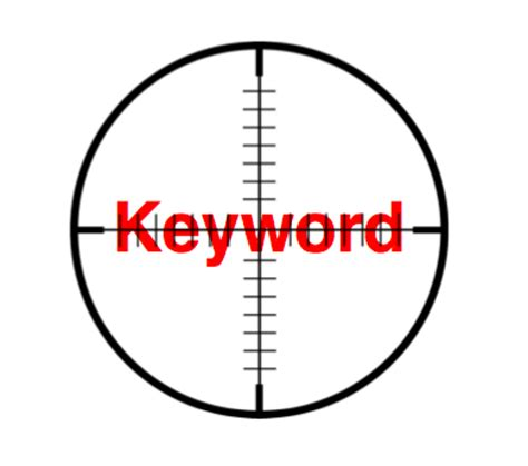 Is Keyword Research Important For Local Businesses