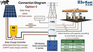 Simple House Solar Wiring Diagram