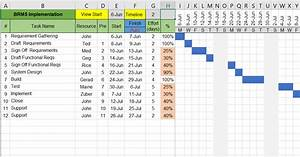 Creating Timeline In Excel Gantt Chart Template Excel And Word Free Project