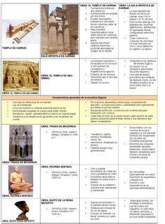 cuadro comparativo de diferentes caracter 237 sticas de las civilizaciones mayas aztecas e incas