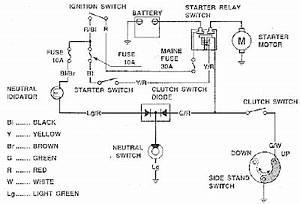Kawasaki Z 1100 Wiring Diagram