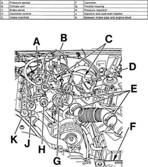 2002 Volvo S40 Engine Diagram by Vacuum Hose Diagram Volvo S60 2002 Fixya