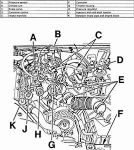 vacuum hose diagram volvo s60 2002 fixya With here39s a vacuum diagram that should help you trouble shoot the system