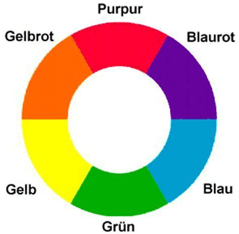 Farbkreis Nach Goethe by Farbe