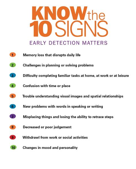 Individual Quotes Alzheimers And Dementia Quotesgram. Month Signs. Bsl Signs. Food Production Signs. December 12 Signs Of Stroke. East Side Signs. Facility Signs. Overthinking Anxiety Signs. Hashtag Signs Of Stroke