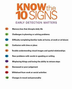 A Holiday Reminder: Know the 10 Signs   Alzheimers and ...