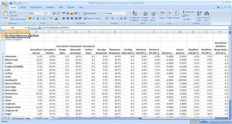 sample  excel spreadsheet  data excel spreadsheet