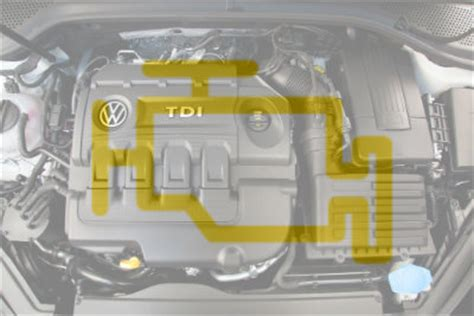 vw check engine light how to reset the vw check engine light