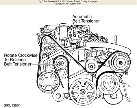 Dodge 33 Serpentine Belt Diagram by 2002 3 3 Caravan Serpentine Belt Diagram