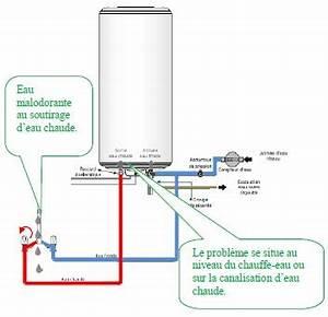 Probleme Chauffe Eau Electrique : comment r soudre un probl me d 39 odeur li mon chauffe eau ~ Melissatoandfro.com Idées de Décoration