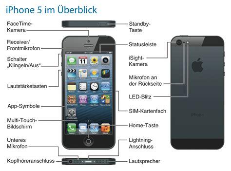 iphone 7 bedienungsanleitung pdf news apfeleimer de