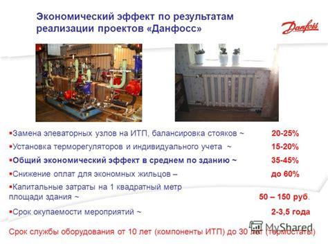 Инвестиционные программы для модернизации систем теплоснабжения муниципальных поселений . авок
