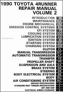 1990 Toyota 4runner Repair Shop Manual Set Original