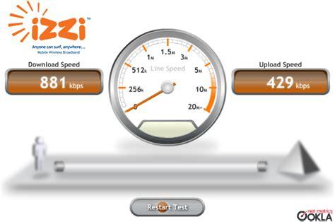 Bandwith Test by Faizal R Izzinet Bandwidth Speed Test