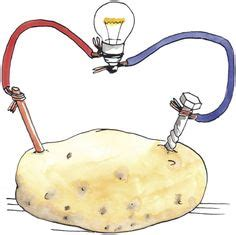 the electric spud a k a the potato battery experiment