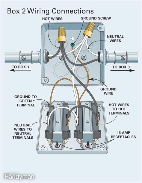 141 best images about electrical on cable the