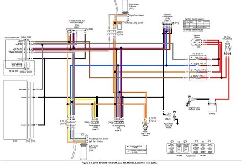 similiar harley davidson electrical schematic keywords harley davidson xls wiring diagram 1983 further harley davidson