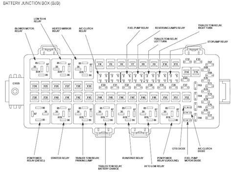 ford  super duty fuse panel diagram www