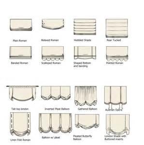 Window Shade Styles