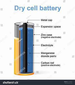 Parts Dry Cell Battery Vector Diagram Stock Vector