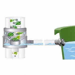 Collecteur D Eau De Pluie Pour Gouttières : garantia collecteur d 39 eau de pluie filtrant eco ~ Dailycaller-alerts.com Idées de Décoration