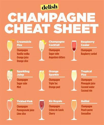 Champagne Cheat Sheet Drinks Cocktails Need Party