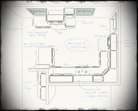 Full Size Of Kitchen Layout Dimensions Incredible Image