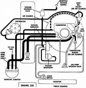 Chevrolet Vacuum Diagram