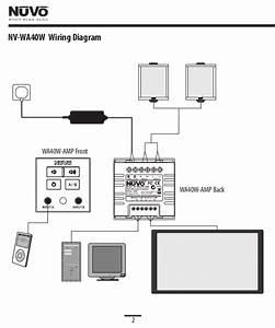 Pdf Manual For Warwick Amp Wamp 400