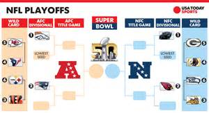 Wildcard Standings Nfl by Nfl Playoff Picture Vikings Win Nfc North Steelers Sneak