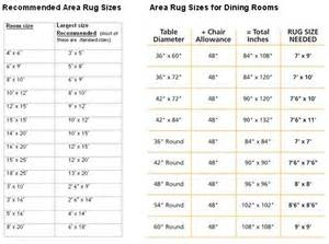 best 25 dining room rugs ideas on pinterest living room