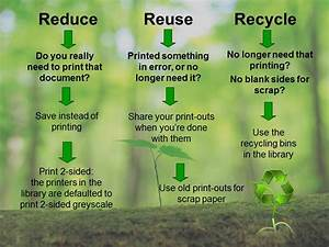 speech on reduce reuse recycle