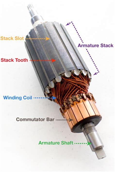 check  motor armature  damaged windings groschopp