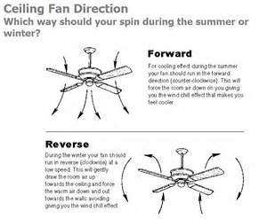 ceiling fan direction which way is best for summer