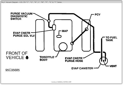 4 3 Chevy S10 Vacuum Diagram by Vacuum Hose Routing Diagram I Need To Replace Crummbling